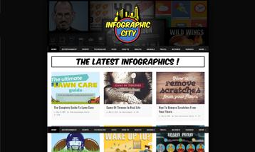 infographic.city